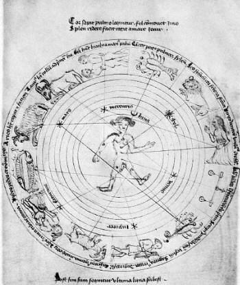 Bloodletting calendar showing zodiac signs and their influence on various parts of anatomy
